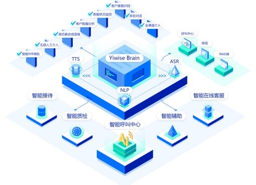 2019年中国イノベーションコンテストの上位入賞企業を発表 今注目すべきスタートアップ企業は?