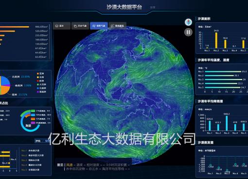 自然環境データを見える化 遠隔監視システムで自然の経済的機能を回復