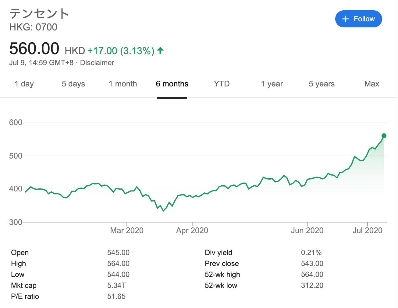 の 株価 アリババ