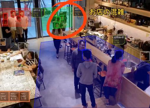 AI活用で3密も回避 小売店のDXを支援するワンストップSaaS「KABOB」