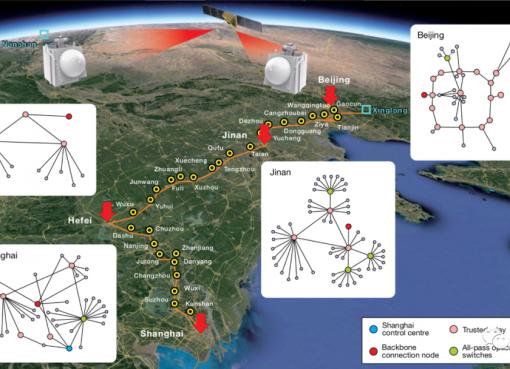 中国が4600キロの衛星・地上間量子通信ネットワーク実験に成功 量子暗号通信の商用化へ大きな一歩