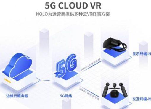 6DoF搭載VRインタラクションの「NOLO VR」、NIO(蔚来)主導のシリーズBで約21億円を調達