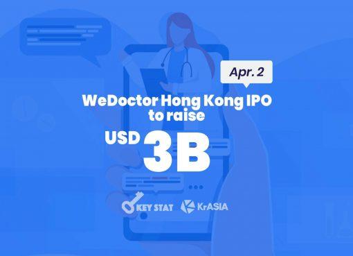ユーザー数2億人超、微医(WeDoctor)が香港上場へ 中国オンライン医療の4強が出揃う(上)